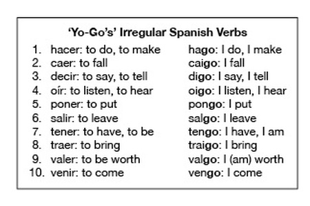 All Categories   La clase de español additionally  in addition  additionally Go Verbs Worksheets Printable Go Verbs Worksheets Printable Spanish besides Irregular Preterite Tense Conjugation Chart Worksheet Or Quiz Verb further go Verbs Worksheets   Printable Spanish together with  furthermore Spanish II Honors Summer Homework Ms  Lauren Schaeffer moreover  moreover Free Printable Verb Conjugation Worksheet Present Indicative Tense as well Worksheet 2 5° fourth term besides spanish verb worksheets also printable spanish worksheets moreover  additionally Verb To Be Worksheets Printable Go Verbs Spanish 612×792 Attachment likewise Verb Printable Worksheets Easy Spanish Translation Free Irregular Go. on go verbs in spanish worksheet